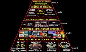 Piramida Puterii