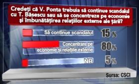 Se intâmplă în România, azi
