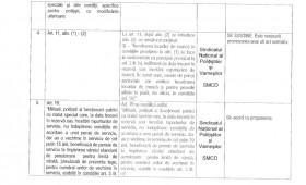 Propunerile sindicatelor  privind legea pensiilor militare -1